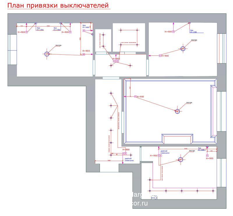 План привязки выключателей